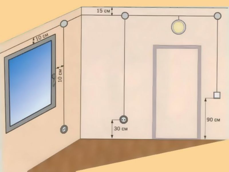 Как сделать проводку в квартире своими руками схема