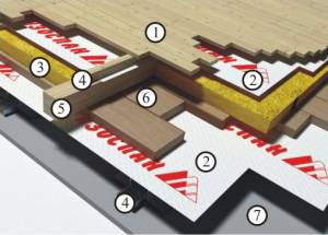Схема пароизоляция в межэтажном перекрытии
