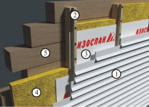 Схема монтажа гидро-ветрозащиты стен с наружней стороны