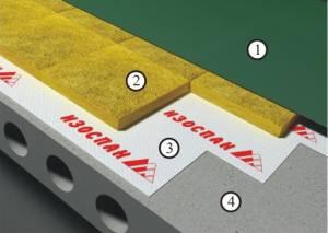 Схема паро-гидроизоляции утеплёние плоской крыши