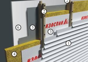 Схема гидроветрозащиты и пароизоляции  каркасной стены