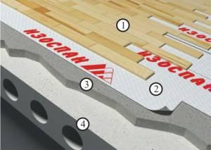 Схема теплопарогидроизоляция под паркетный пол