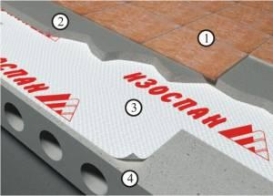 Схема паро-гидроизоляция по бетонному полу